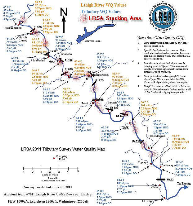 Where To Fish - LRSA